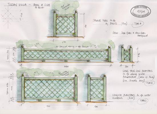 Tuscan Villa Regents Park planters